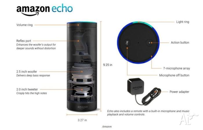 Amazon Echo BRAND NEW + SEALED. No one is selling it in