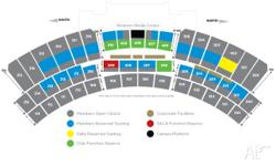 2 x Port Adelaide Vs Richmond Tickets $150 each Western
